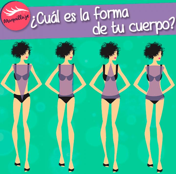 ¿Cúal es la forma de tu cuerpo?