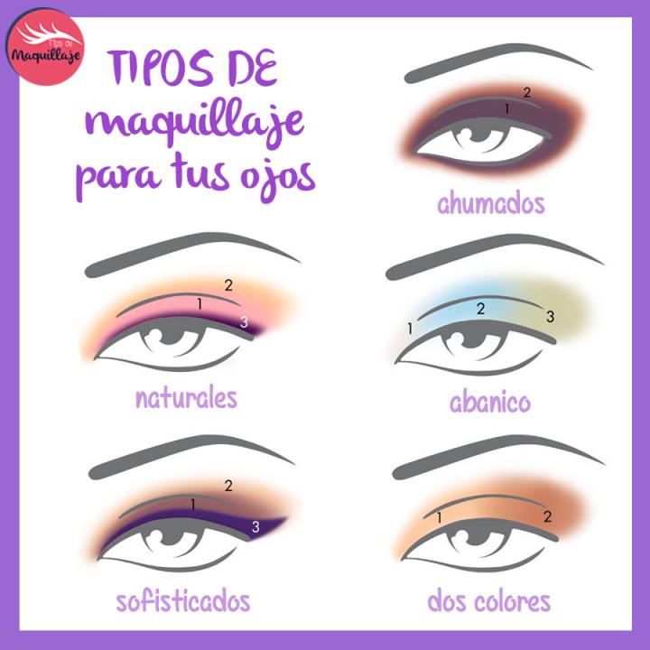 Maquillaje según la forma y tamaño de tus ojos