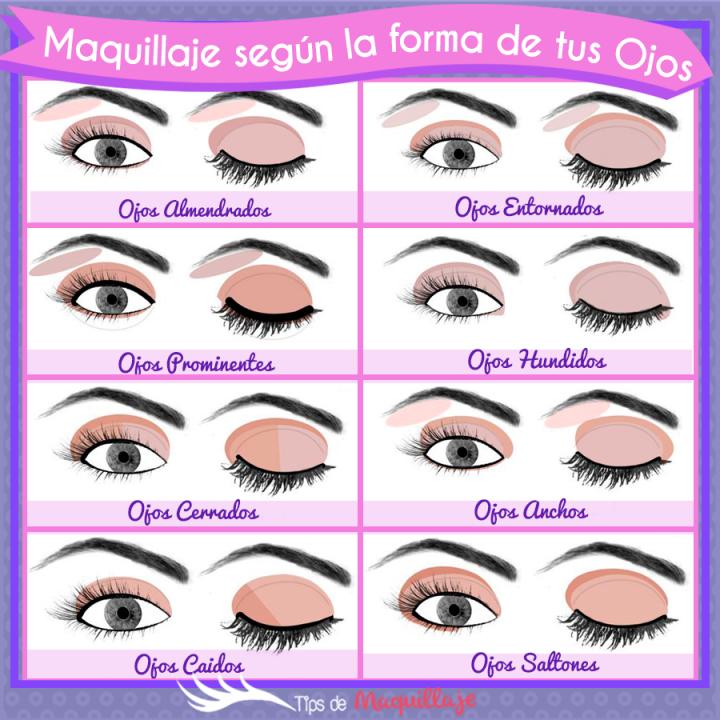 Cómo maquillarse los ojos según su forma: Tutorial
